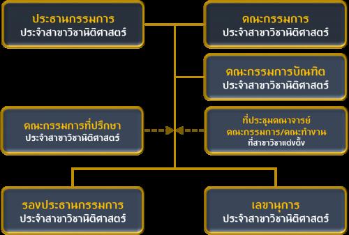 structure_niti